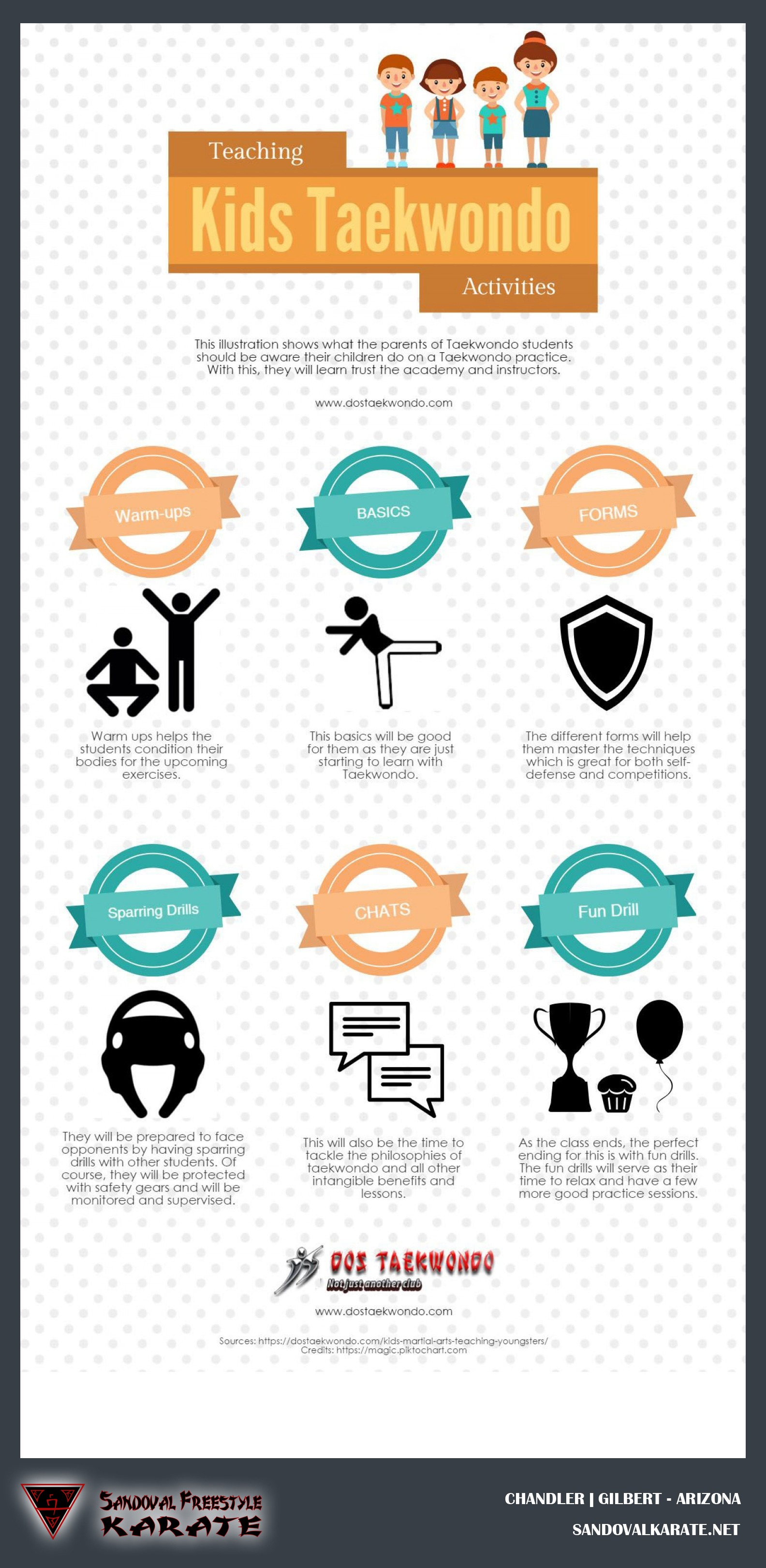 Teaching Kids Taekwondo Activities Infographic